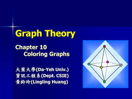 This runs in o(k^n) time and o(k) space, where n is the number of vertices, since we're iterating over k colors and we are backtracking. Ppt Graph Theory Chapter 10 Coloring Graphs Powerpoint Presentation Free Download Id 6357943