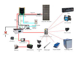 wiring rv converters car wiring diagram download moodswings co Rv Automatic Transfer Switch Wiring Diagram rv converter wiring diagram with example pics 64665 linkinx com wiring rv converters full size of wiring diagrams rv converter wiring diagram with schematic WFCO Automatic Transfer Switch Wiring Diagram