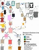 Image Result For Deeeep Io Evolution Chart In 2019 Chart