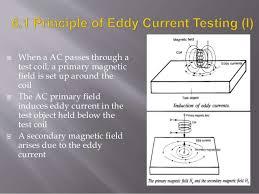 Eddy Current Testing Eddy Current Testing