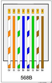 work cat 6 wiring diagram wiring diagram basic cat 5 work wiring diagram hecho wiring diagrams konsult