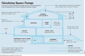 how do i figure square feet for flooring designs
