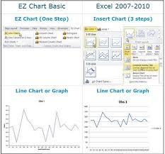 Ez Chart For Excel Free Download And Software Reviews