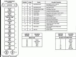 2007 ford taurus fuse diagram manual ford taurus 2001 en espa�ol 1993 ford taurus sho wiring diagram at 1993 Ford Taurus Wiring Diagram
