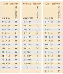 Betula Size Chart Birkenstock Sizing Chart Shoes