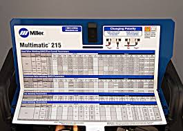 Mig Welding Amps To Metal Thickness Chart Maxresdefault All 15 New Welding Amps To Metal Thickness