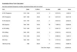 Australian Coin Value Chart Freemobilerecharge Ga