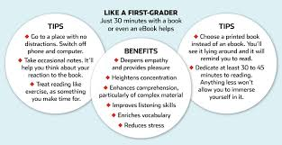 the benefits of reading infographic bookishpublishers s blog benefits of reading