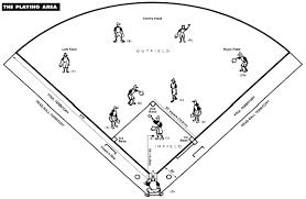 10 Player Baseball Position Chart Free Baseball Positions Diagram Download Free Clip Art