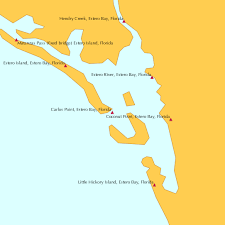 Carlos Point Estero Bay Florida Tide Chart