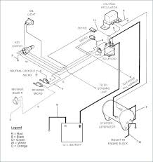 pargo golf cart wiring diagram bestsurvivalknifereviewss com pargo golf cart wiring diagram par car golf cart accessories gas golf cart wiring diagram trusted