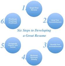 steps to a great resume   resumepower steps to a great resume