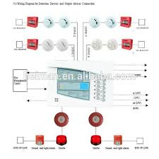 It can only to be used as part Optical Smoke Det Activ En54 7 Wiring Diagram Z630 3p Datasheet Manualzz 5 En54 Listed Compatible Control Panel Eol Last Detector Base Resistor Led Detector Head Opening Here 6 1 3 4 6 1 3 4 Remote Indicator Base Class A Optional Wiring Note Todd