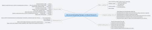 Types Of Sampling Design Advanced Sampling Designs In Mixed Research Xmind Mind