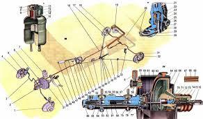 Реферат Устройство техническое обслуживание диагностика и  Устройство техническое обслуживание диагностика и технология ремонта тормозной системы автомобиля ВАЗ 2105