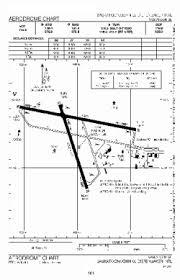Cyxe Charts Yxe Saskatoon John G Diefenbaker Intl Sk Ca Airport
