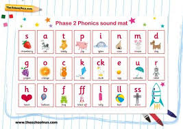 Jolly Phonics Alphabet Chart Free Printable Phonics Phases Explained For Parents What Are Phonics