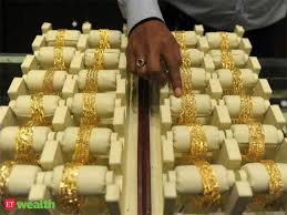 Gold Price Factors That Affect Gold Price