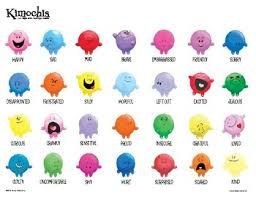 Emotions Chart For Kindergarten Feelings Chart For Kids Worksheets Teaching Resources Tpt