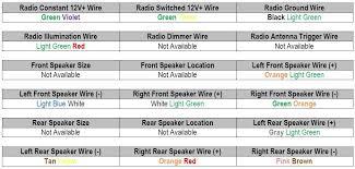 ford 500 radio wiring diagram wiring diagrams best 06 ford focus radio diagram wiring diagrams best ford 500 stereo wiring diagram 2006 ford focus