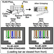 rj wiring diagram a or b wiring diagram schematics rj45 male wiring diagram digitalweb