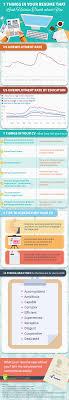 Necessary Resume Adjectives And Resume Buzzwords Album On Imgur