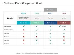 Comparison Table Powerpoint Templates Slides And Graphics