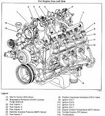 similiar chevy blazer parts diagram keywords 2006 chevy trailblazer parts manual also chevy v8 engine diagram