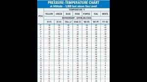 Parker Txv Chart 4 Download By Size Handphone Tablet Desktop Original Size