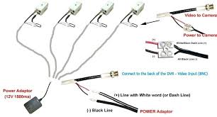 wiring diagram for security camera fharates info wiring diagram cctv camera datasheet wiring diagram for security camera and security camera wire diagram color code wiring diagram 6 pin