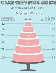Cake Serving Size Chart Wilton Wedding Cake Serving Guide Wilton Cake Serving Sizes