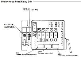 civic del sol fuse panel printable copies of the fuse diagrams 1992 1995 civic underhood fuse diagram explanation