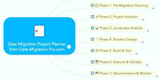 Advertising Plan Template Product Launch Project Media More From ...