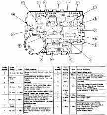 1992 ford f150 fuse box diagram wiring diagrams 92 ford ranger 3.0 v6 fuse box diagram at 1992 Ford Ranger Fuse Box Diagram