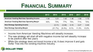 Vending Machine Financial Model Mesmerizing SMFinalPresentationDollarTree