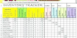 Inventory Control Excel Template Allthingsproperty Info