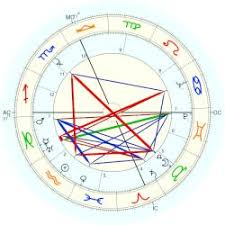Nancy Reagan Astrology Chart Reagan Ronald Astro Databank