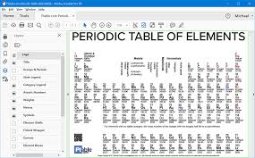 Here we will get the different type of printable periodic table of element with name, you can download these pictures as per your requirement. Printable Periodic Table Pdf Ptable