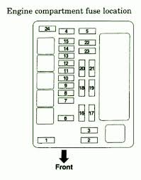 2014 mitsubishi lancer fuse box diagram 2014 image fuse boxcar wiring diagram page 27 on 2014 mitsubishi lancer fuse box diagram