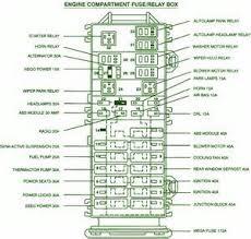 chevy bu car stereo wiring diagram images car fuse box diagrams circuit wiring diagrams