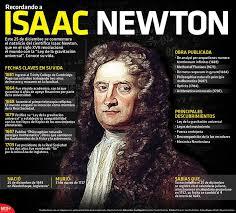 best isaac newton ideas biology scientists este 25 de diciembre se conmemora el natalicio del isaac newton quien revolucionatildesup3 el mundo con