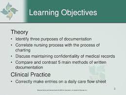 Charting Practice For Nurses Documentation Of Nursing Care Ppt Download