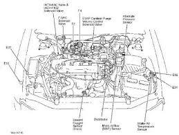 1999 nissan altima engine vehiclepad 1999 nissan altima engine 1999 nissan altima engine performance problem 1999 nissan altima