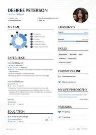 Resume Examples Interior Design