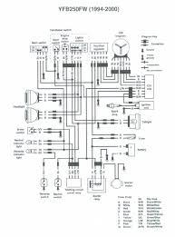 vehicle starter wiring diagram car wiring diagram download Auto Starter Wiring Diagram automotive starter motor wiring diagram on automotive images free vehicle starter wiring diagram automotive starter motor wiring diagram 12 how to wire a auto car starter circuit wiring diagram