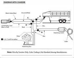 similiar breakaway battery hookup diagram keywords breakaway kit wiring diagram breakaway car wiring