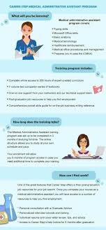Best 25 Administrative Assistant Training Ideas On Pinterest