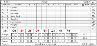 45 Paradigmatic Euchre Rotation Chart