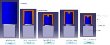 Foseco Exothermic Sleeve Prosim R D Pvt Ltd