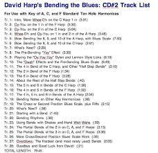 Cd Song List Cd Song List Rome Fontanacountryinn Com